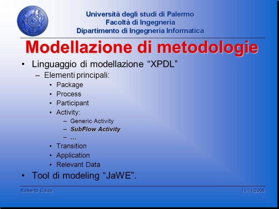 Modellazione di metodologie