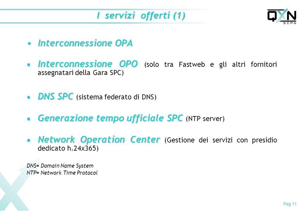 DNS SPC (sistema federato di DNS)