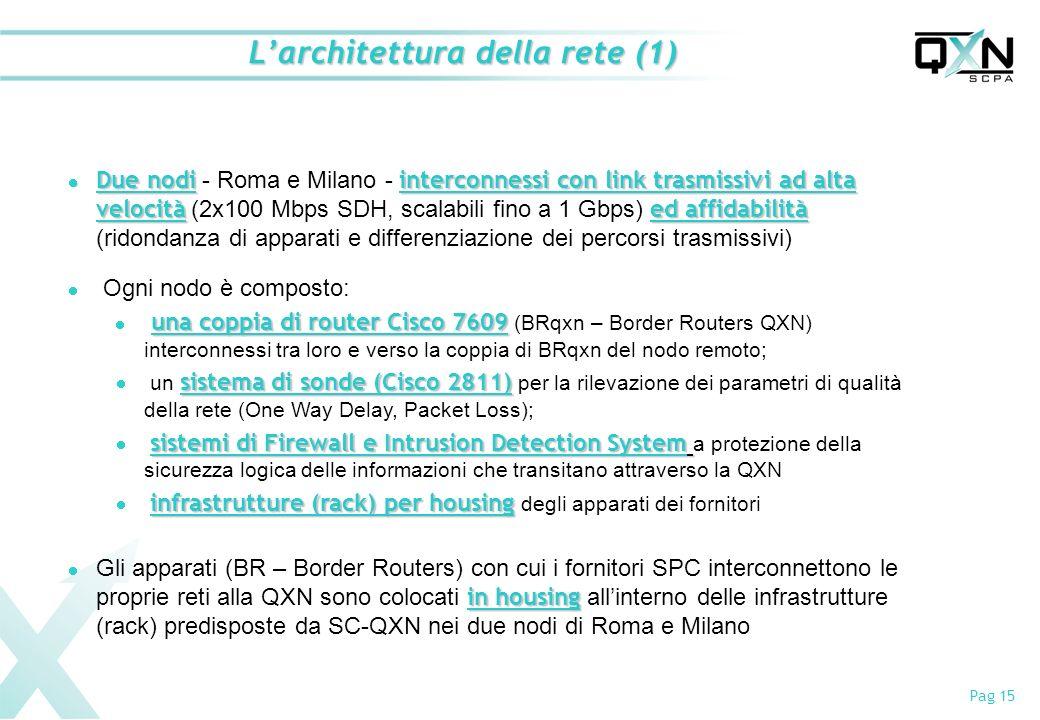 L'architettura della rete (1)