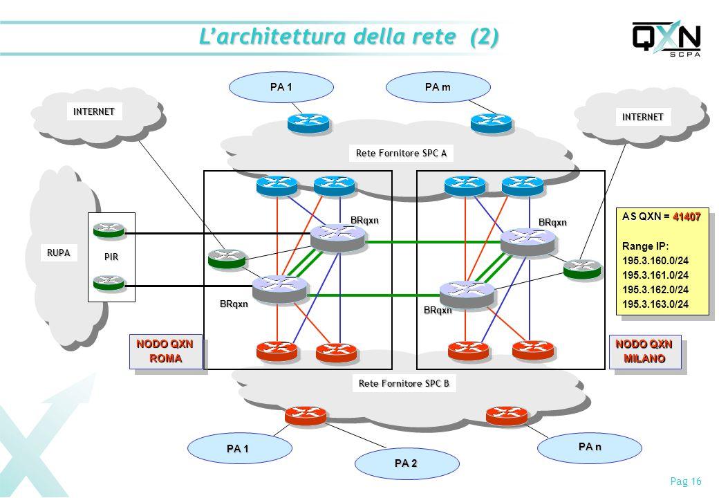 L'architettura della rete (2)
