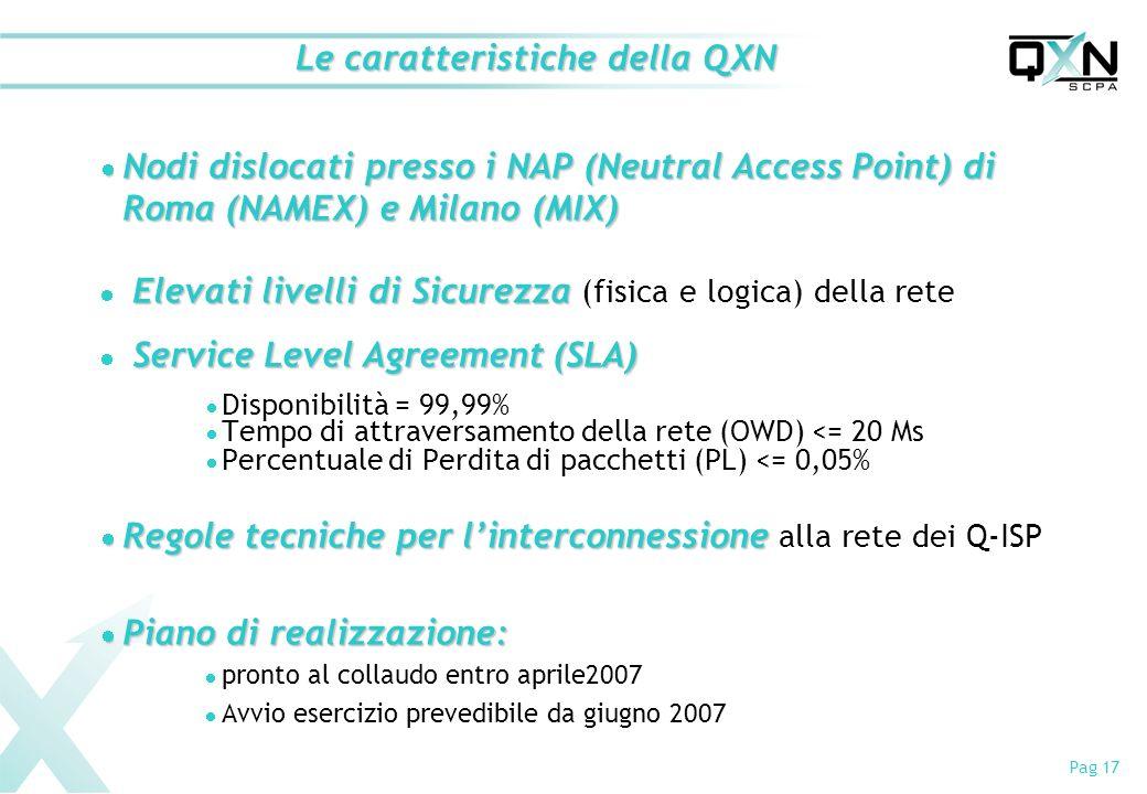 Le caratteristiche della QXN