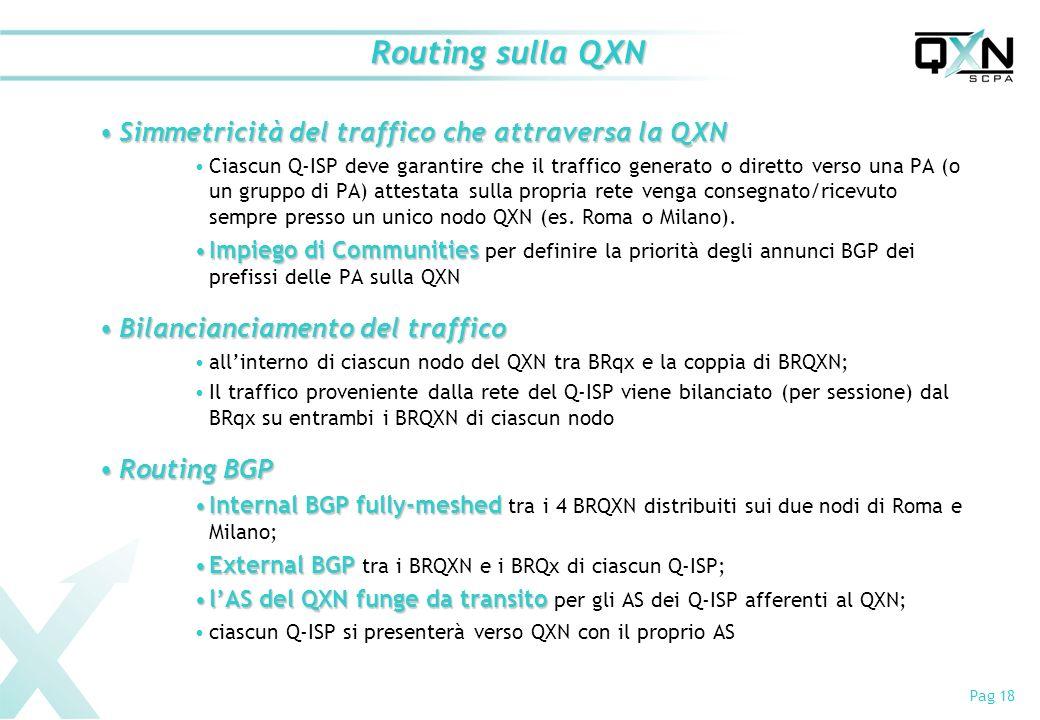 Routing sulla QXN Simmetricità del traffico che attraversa la QXN