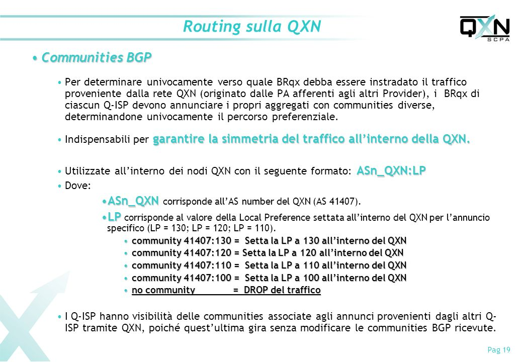 Routing sulla QXN Communities BGP