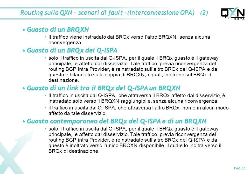 Routing sulla QXN – scenari di fault -(interconnessione OPA) (2)