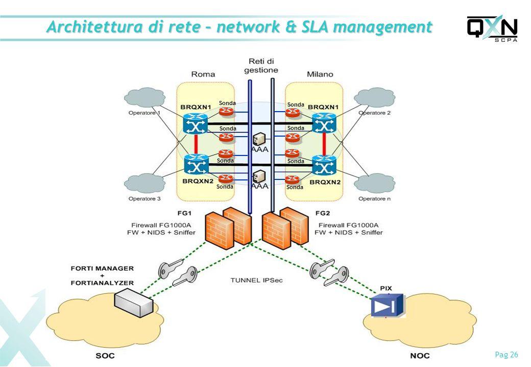 Architettura di rete – network & SLA management