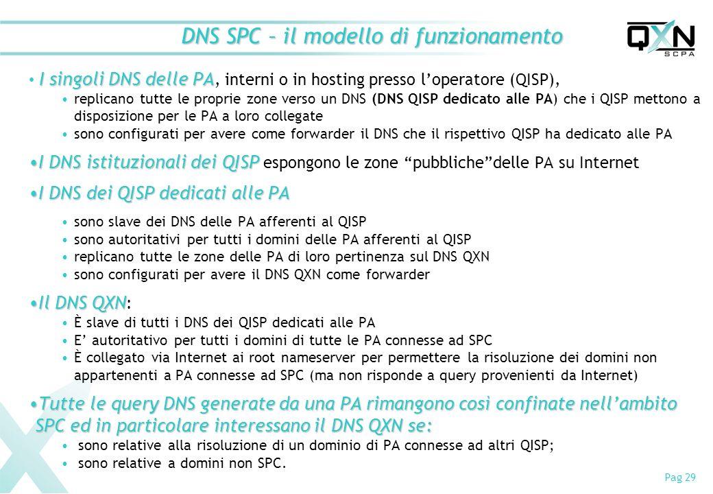 DNS SPC – il modello di funzionamento