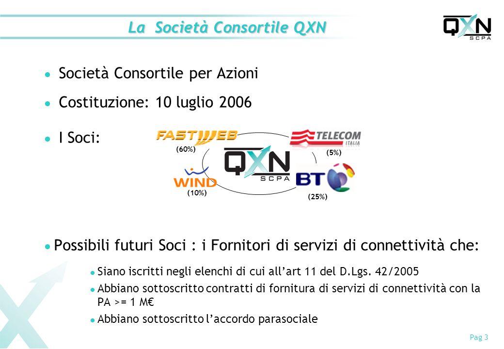La Società Consortile QXN