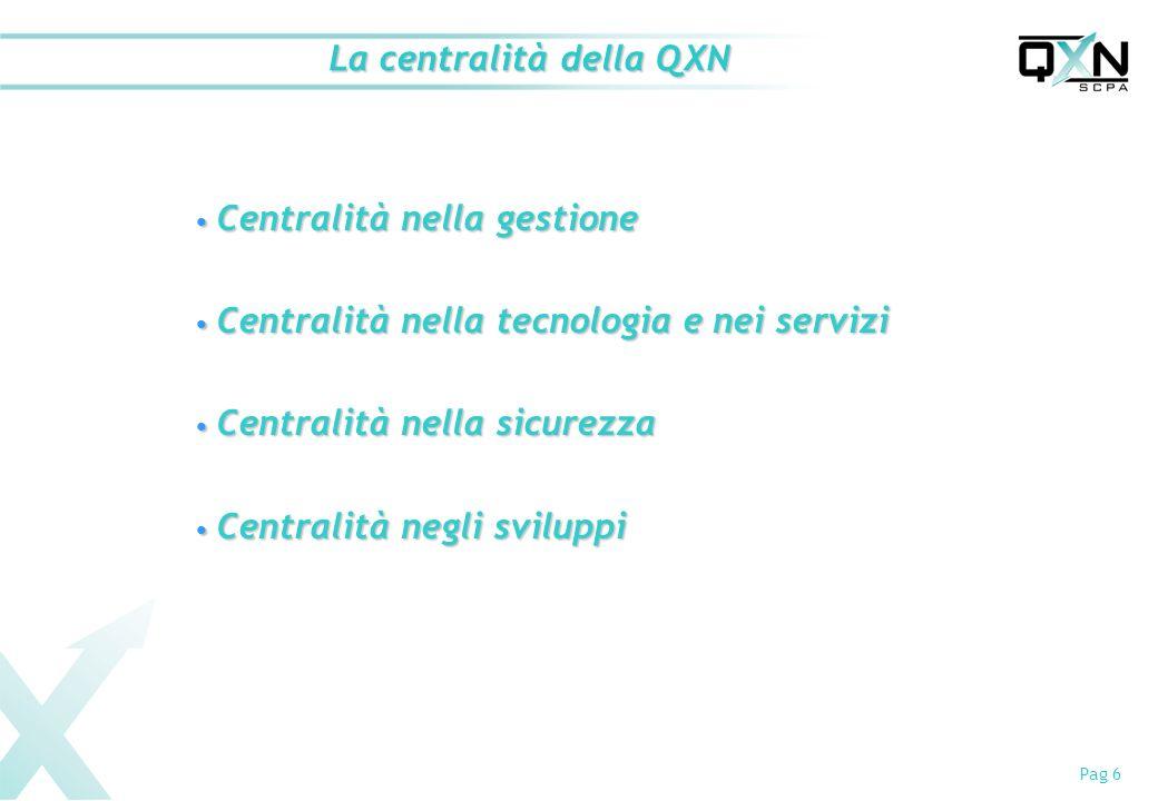 La centralità della QXN