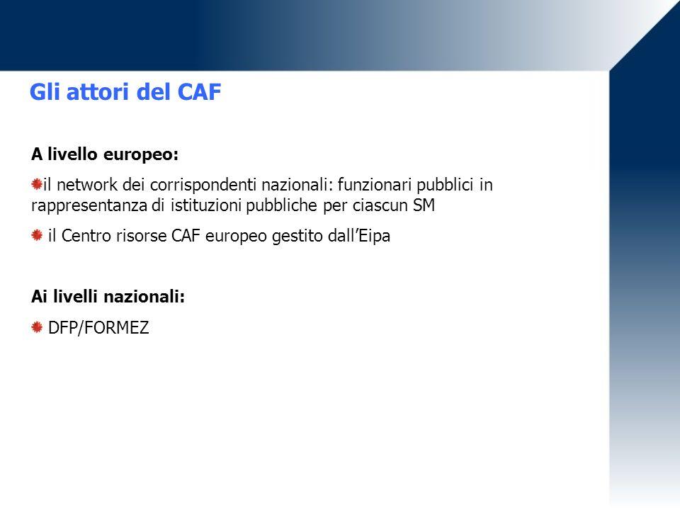 Gli attori del CAF A livello europeo: