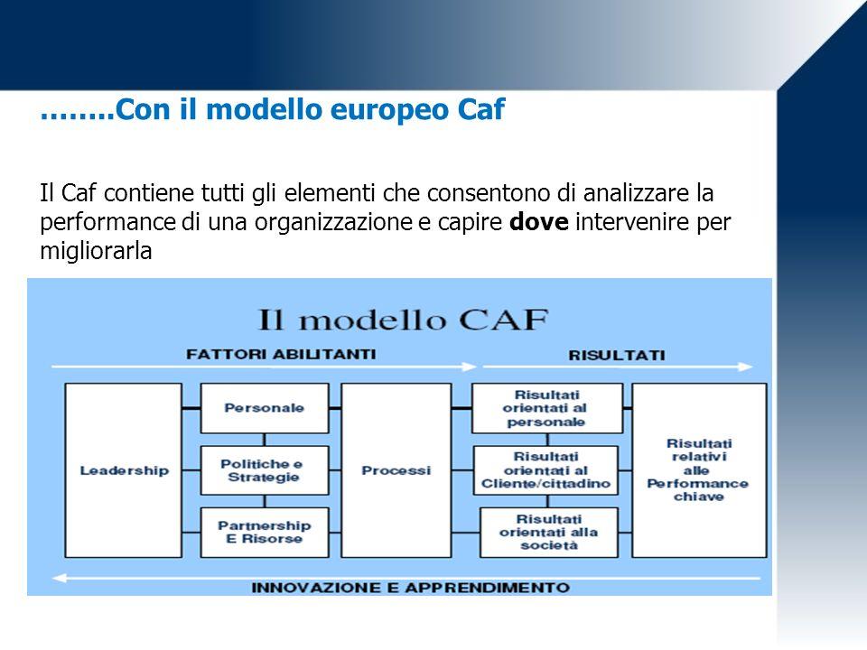 ……..Con il modello europeo Caf