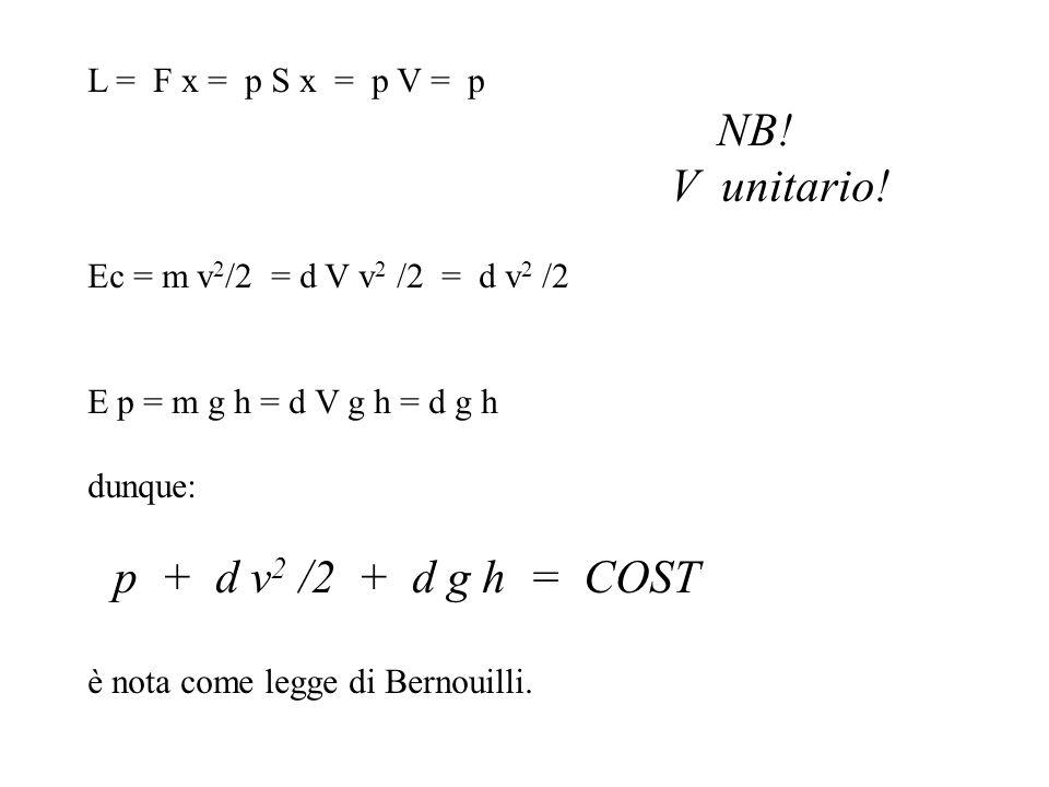 V unitario! L = F x = p S x = p V = p NB!