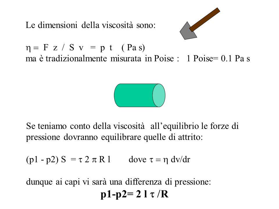 Le dimensioni della viscosità sono: