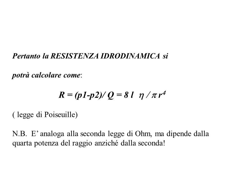 R = (p1-p2)/ Q = 8 l h / p r4 Pertanto la RESISTENZA IDRODINAMICA si