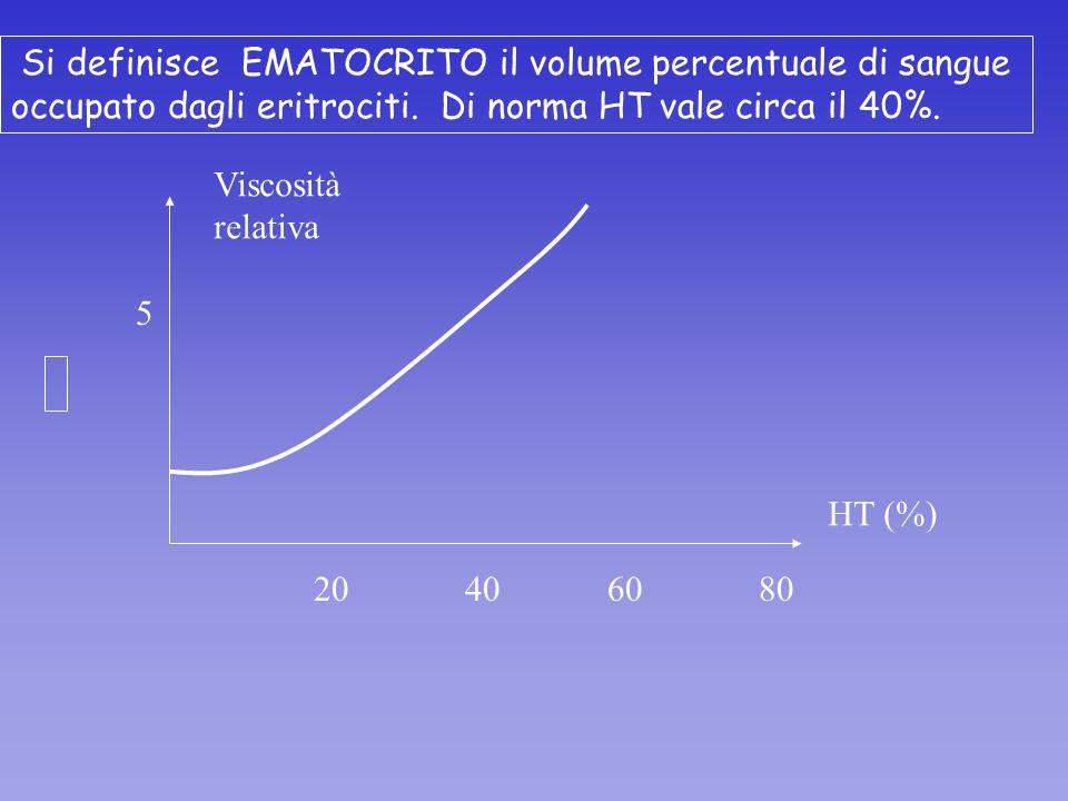 Si definisce EMATOCRITO il volume percentuale di sangue