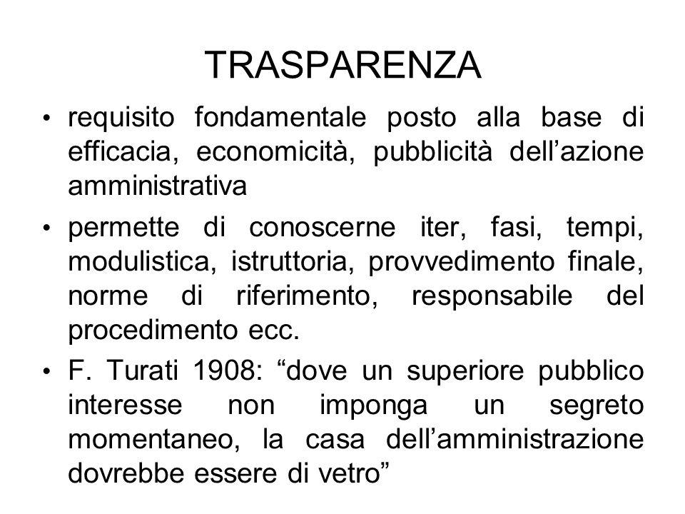 TRASPARENZA requisito fondamentale posto alla base di efficacia, economicità, pubblicità dell'azione amministrativa.