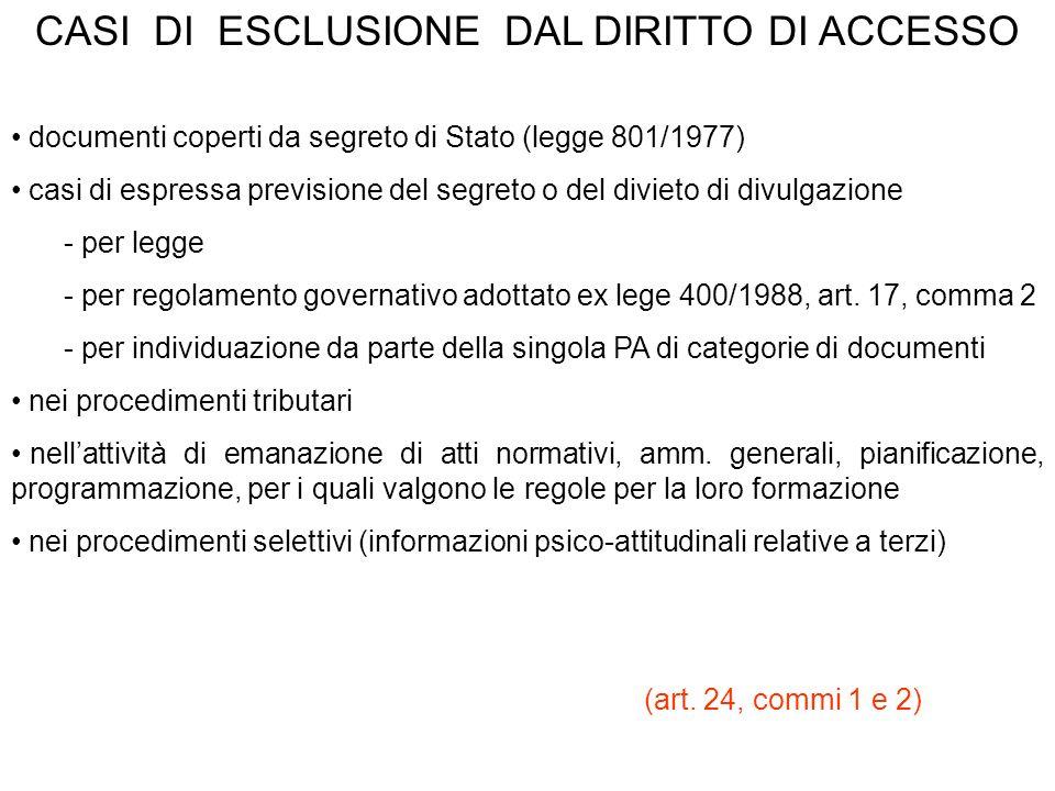 CASI DI ESCLUSIONE DAL DIRITTO DI ACCESSO