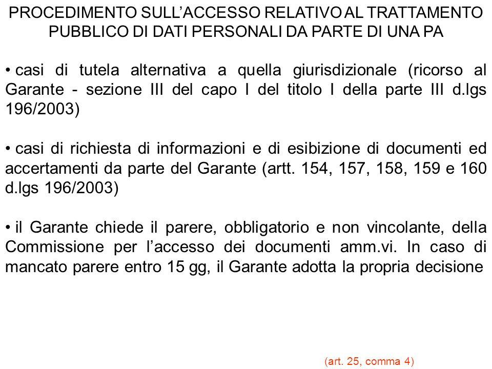 PROCEDIMENTO SULL'ACCESSO RELATIVO AL TRATTAMENTO PUBBLICO DI DATI PERSONALI DA PARTE DI UNA PA