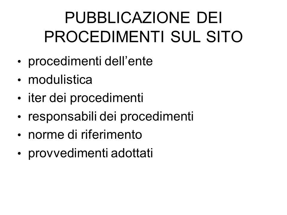 PUBBLICAZIONE DEI PROCEDIMENTI SUL SITO