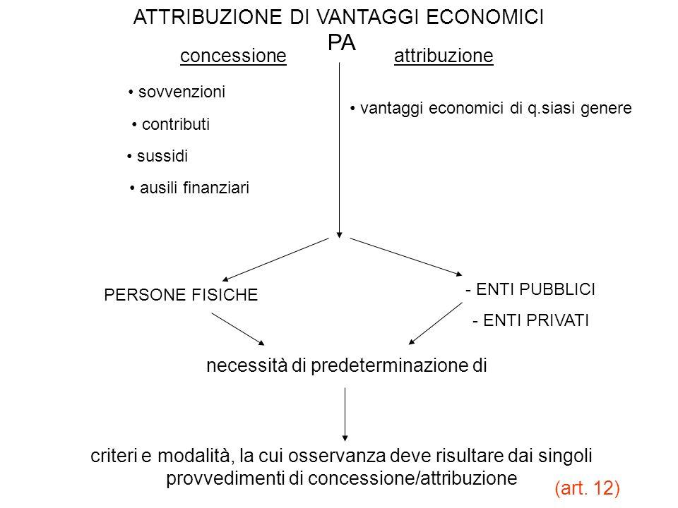 PA ATTRIBUZIONE DI VANTAGGI ECONOMICI concessione attribuzione
