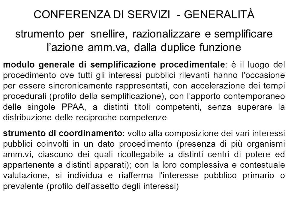 CONFERENZA DI SERVIZI - GENERALITÀ