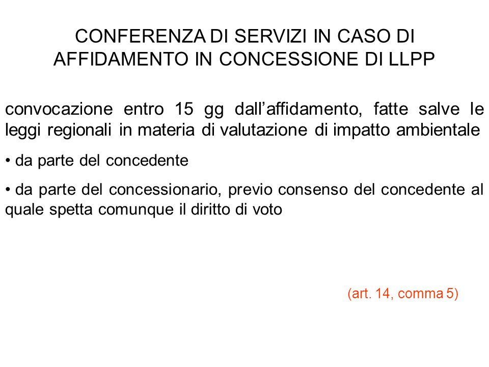 CONFERENZA DI SERVIZI IN CASO DI AFFIDAMENTO IN CONCESSIONE DI LLPP