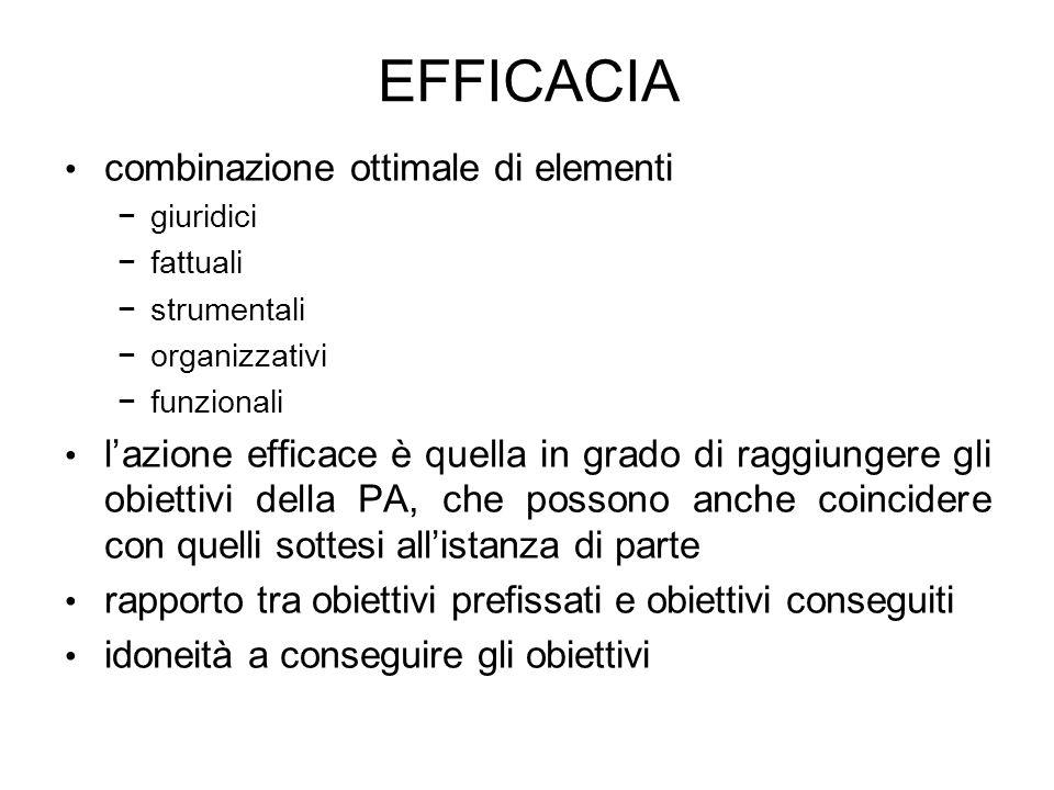 EFFICACIA combinazione ottimale di elementi