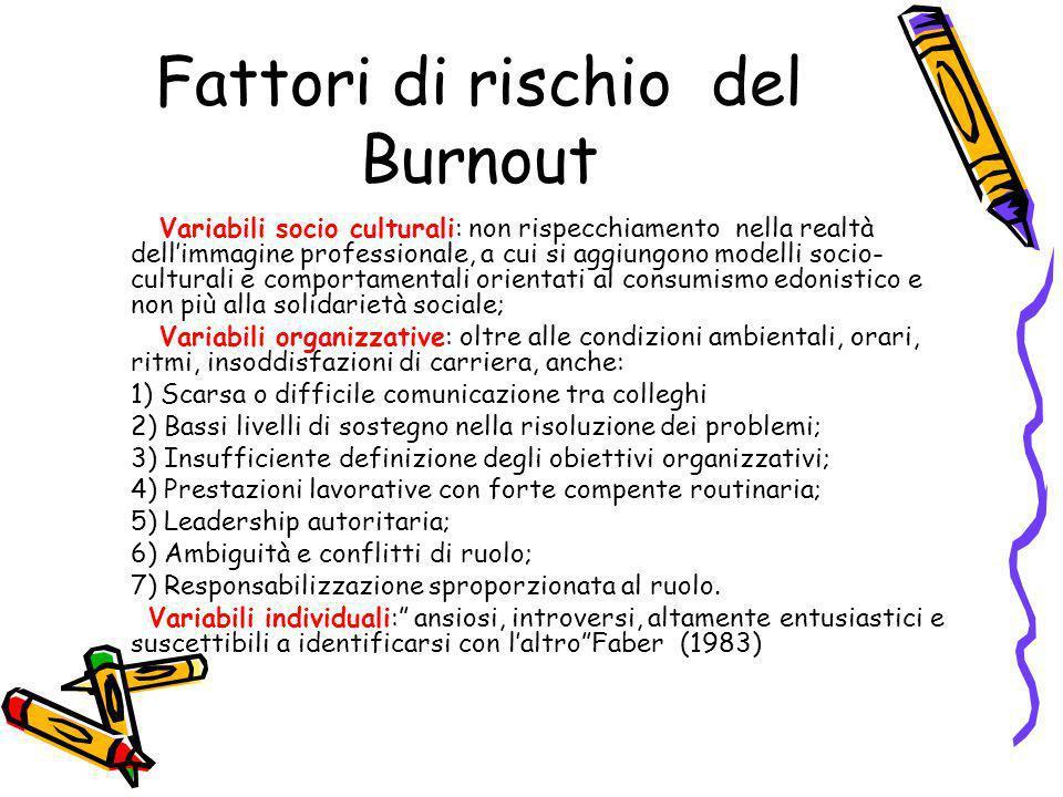 Fattori di rischio del Burnout
