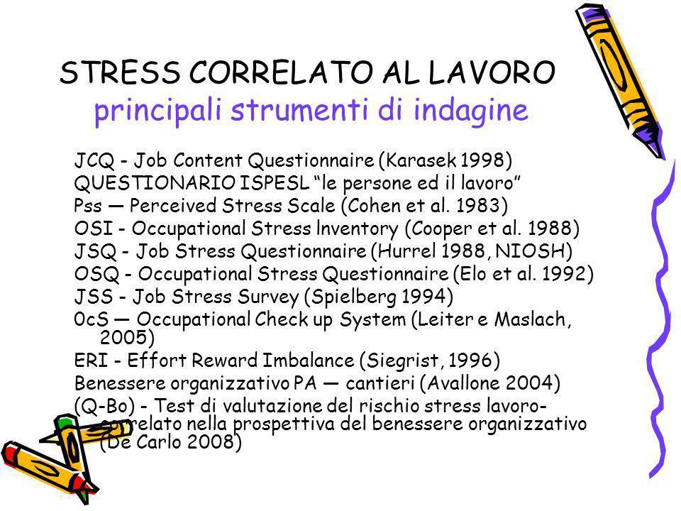 STRESS CORRELATO AL LAVORO principali strumenti di indagine
