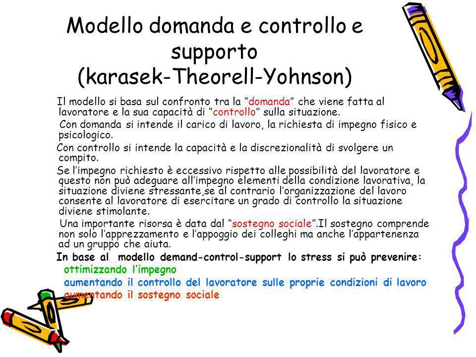 Modello domanda e controllo e supporto (karasek-Theorell-Yohnson)