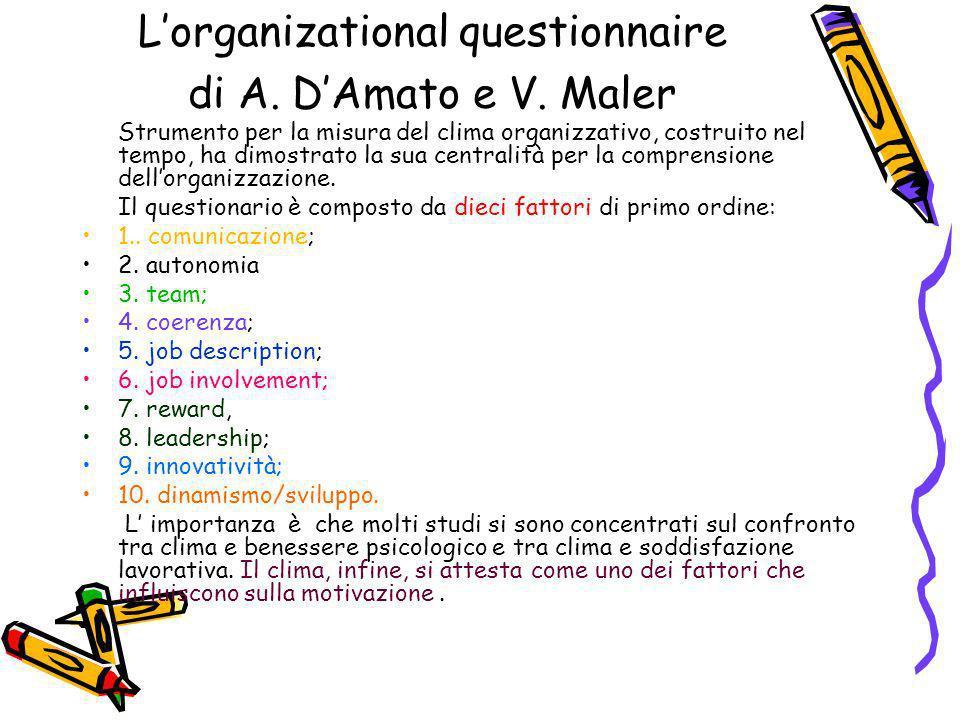 L'organizational questionnaire di A. D'Amato e V. Maler