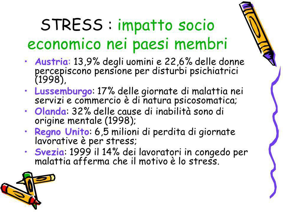 STRESS : impatto socio economico nei paesi membri