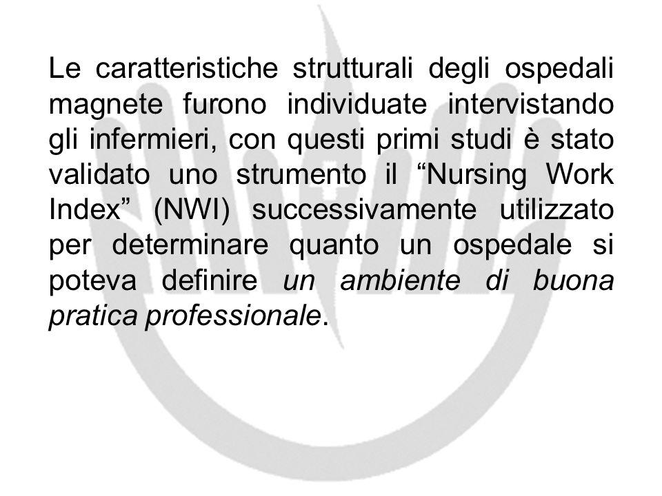 Le caratteristiche strutturali degli ospedali magnete furono individuate intervistando gli infermieri, con questi primi studi è stato validato uno strumento il Nursing Work Index (NWI) successivamente utilizzato per determinare quanto un ospedale si poteva definire un ambiente di buona pratica professionale.