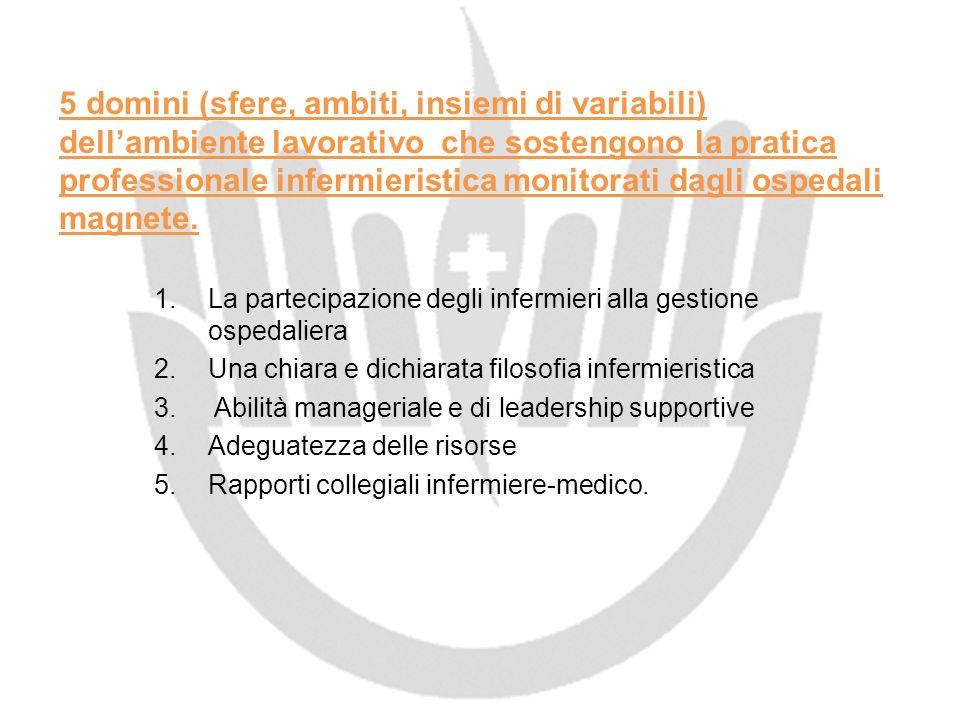 5 domini (sfere, ambiti, insiemi di variabili) dell'ambiente lavorativo che sostengono la pratica professionale infermieristica monitorati dagli ospedali magnete.