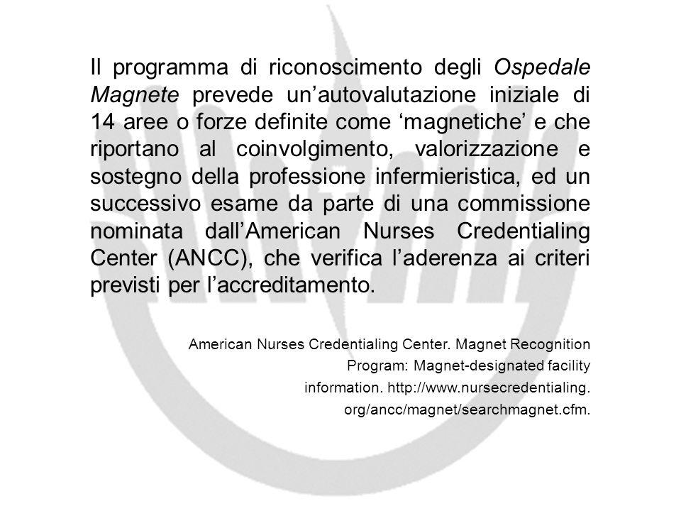 Il programma di riconoscimento degli Ospedale Magnete prevede un'autovalutazione iniziale di 14 aree o forze definite come 'magnetiche' e che riportano al coinvolgimento, valorizzazione e sostegno della professione infermieristica, ed un successivo esame da parte di una commissione nominata dall'American Nurses Credentialing Center (ANCC), che verifica l'aderenza ai criteri previsti per l'accreditamento.