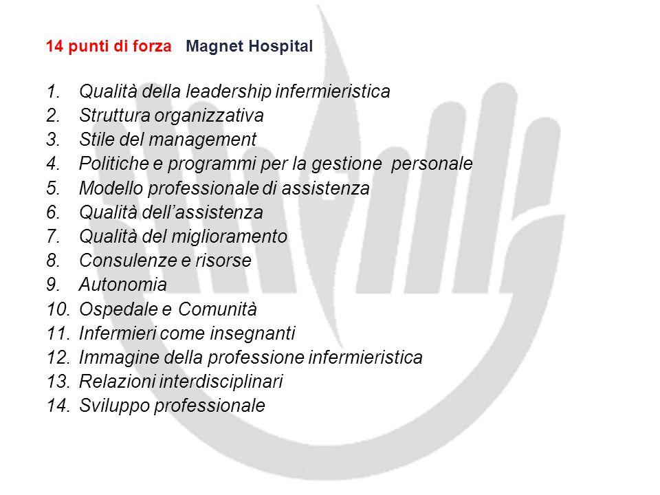 Qualità della leadership infermieristica Struttura organizzativa