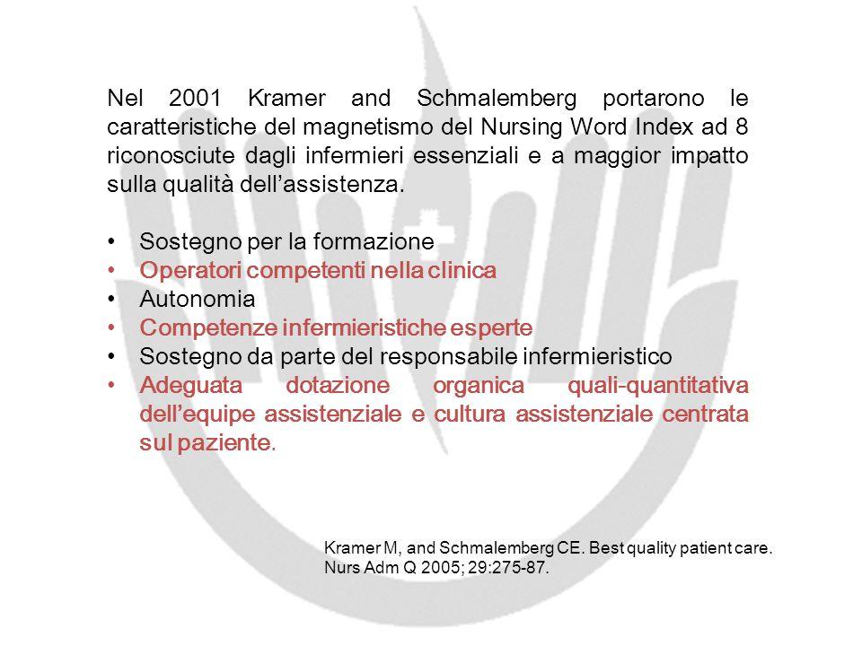 Sostegno per la formazione Operatori competenti nella clinica