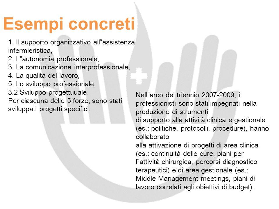 """Esempi concreti1. Il supporto organizzativo all""""assistenza infermieristica, 2. L""""autonomia professionale,"""