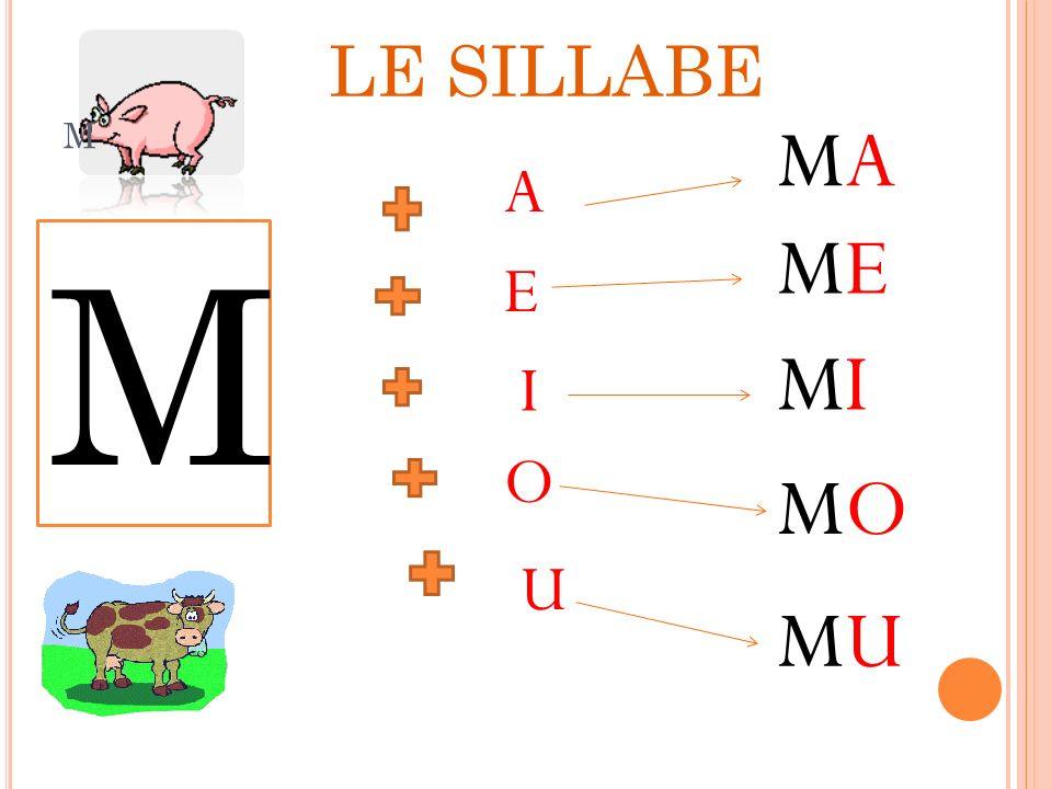 LE SILLABE m MA A ME M E MI I O MO U MU