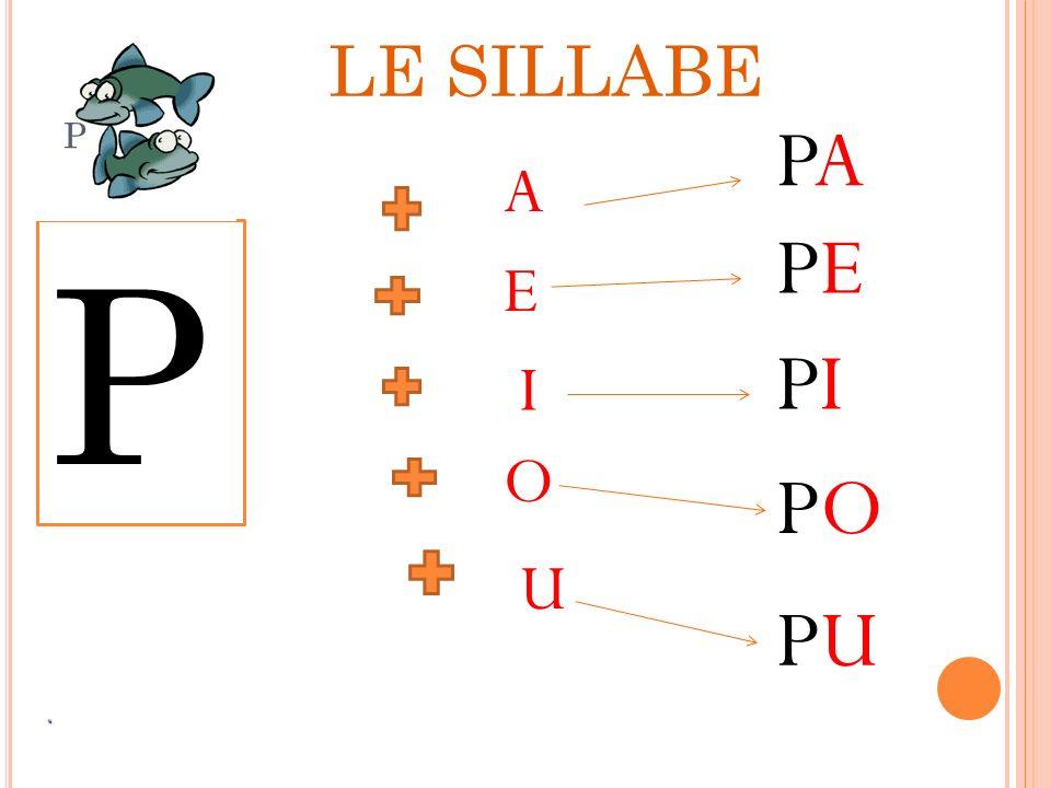 LE SILLABE p PA A PE P E PI I O PO U PU