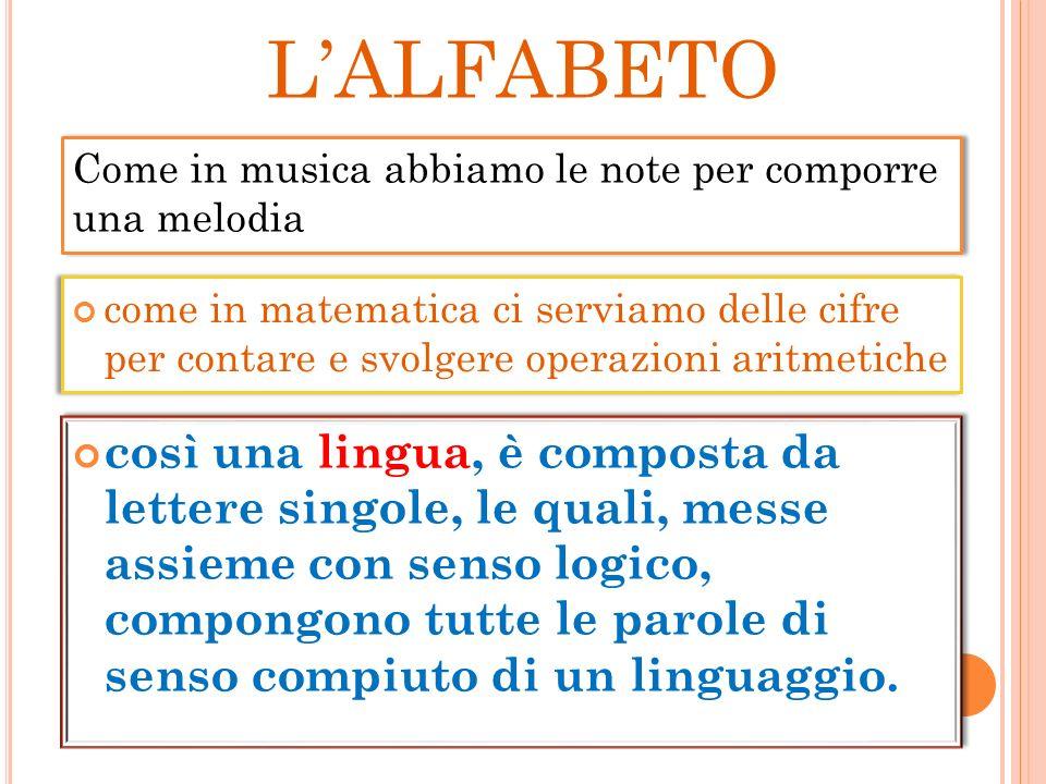 L'ALFABETO Come in musica abbiamo le note per comporre una melodia.