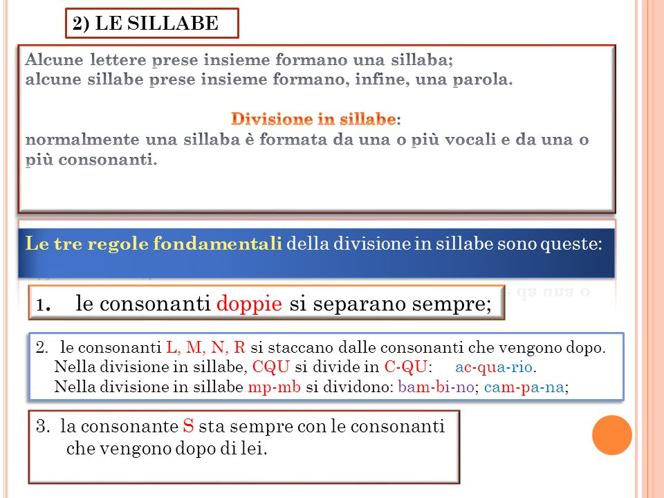 Le tre regole fondamentali della divisione in sillabe sono queste:
