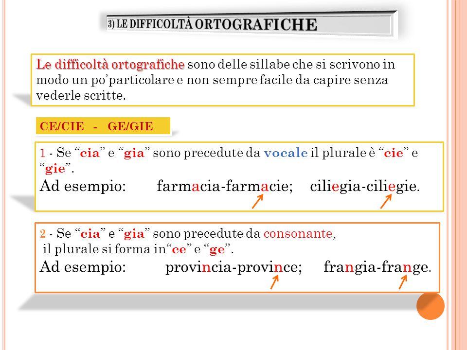 Difficolta' ortografiche