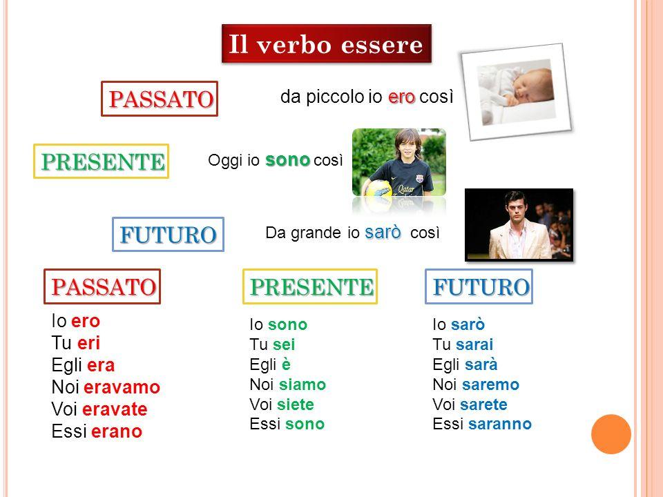 Il verbo essere PASSATO PRESENTE FUTURO PASSATO PRESENTE FUTURO