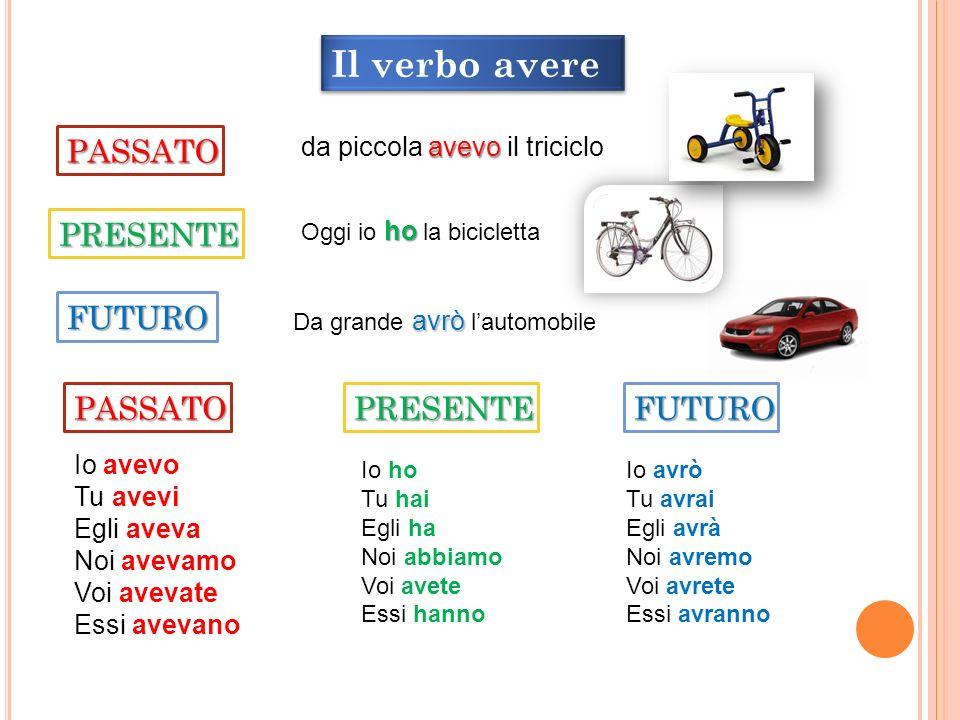 Il verbo avere PASSATO PRESENTE FUTURO PASSATO PRESENTE FUTURO