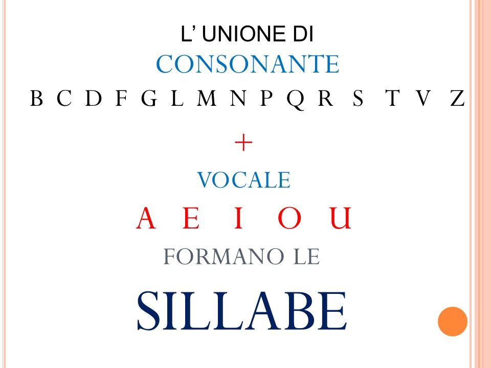 SILLABE A E I O U + CONSONANTE B C D F G L M N P Q R S T V Z VOCALE
