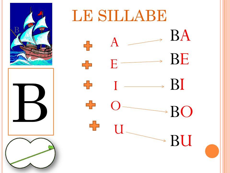 LE SILLABE b BA A BE E B BI I O BO U BU