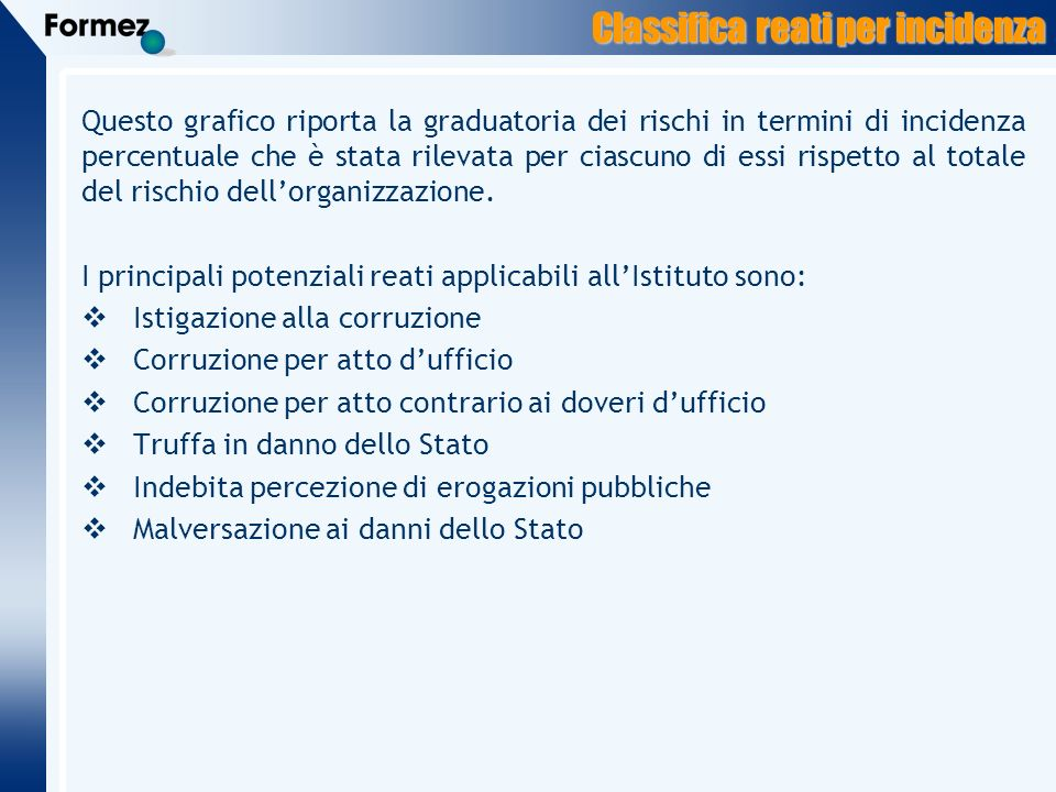 Classifica reati per incidenza