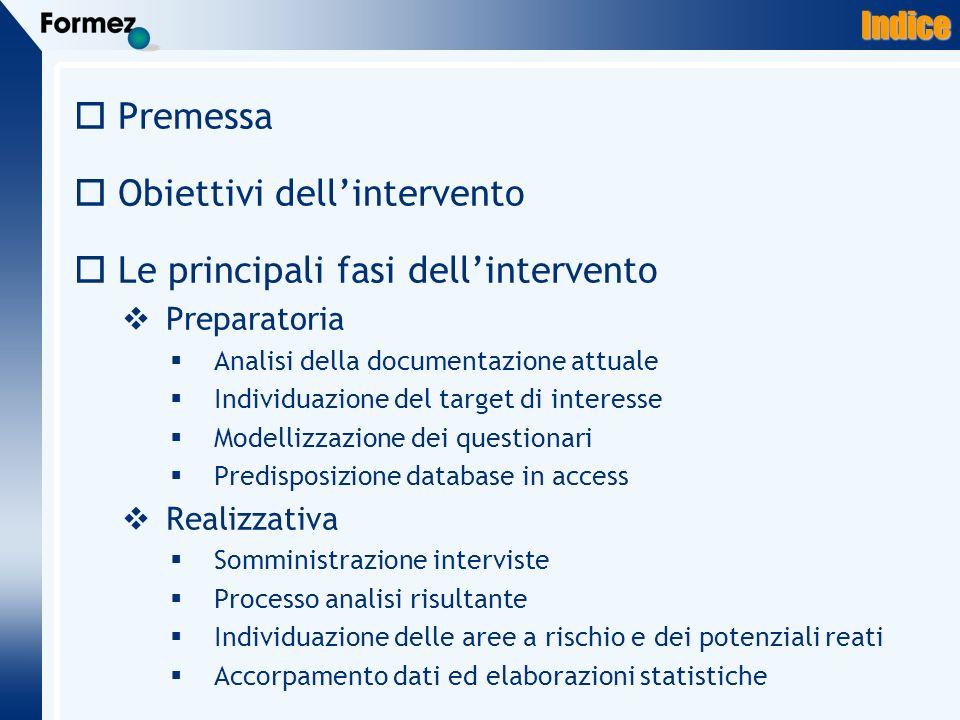 Obiettivi dell'intervento Le principali fasi dell'intervento