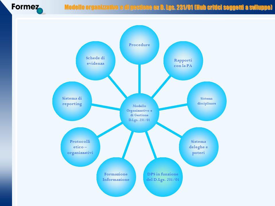 Modello organizzativo e di gestione ex D. Lgs