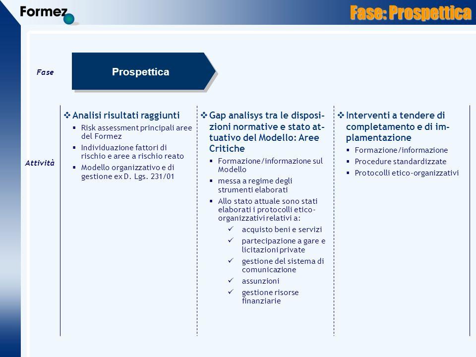 Fase: Prospettica Prospettica Analisi risultati raggiunti
